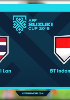 VIDEO: Tổng hợp trận đấu ĐT Thái Lan 4-2 ĐT Indonesia (Bảng B AFF Cup 2018)