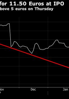 Công ty mẹ game Angry Birds mất hơn nửa giá trị vốn hóa từ khi IPO