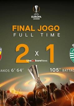 Europa League: Viktoria Plzen 2 - 1 Sporting CP