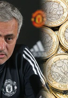 Mourinho yêu cầu BLĐ Man Utd cấp 200 triệu bảng