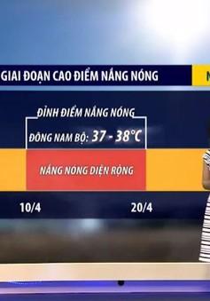 Nam Bộ nắng nóng đỉnh điểm từ 10/4 và kéo dài 10 ngày