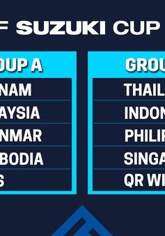 Bốc thăm chia bảng AFF Cup 2018: ĐT Việt Nam ở cùng bảng với Malaysia, Myanmar, Lào và Campuchia