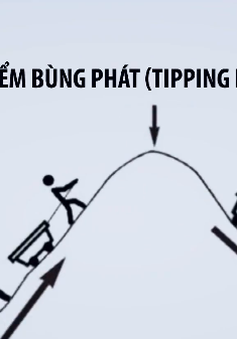 Việt Nam cần có những động lực mới thúc đẩy thị trường tài chính
