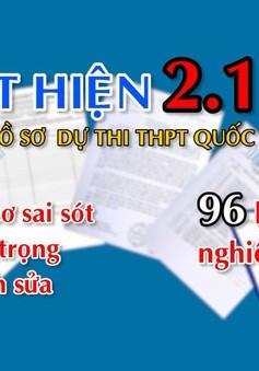 Quảng Ngãi: Hơn 2.100 trường hợp hồ sơ đăng ký dự thi THPT Quốc gia có sai sót