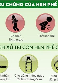 Hen suyễn, phổi tắc nghẽn mãn tính và những điều cần biết