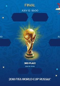 Lộ diện toàn bộ 8 cặp đấu ở vòng 16 đội FIFA World Cup™ 2018