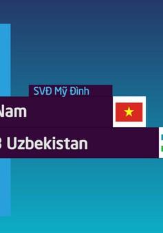 VIDEO Tổng hợp trận đấu: U23 Việt Nam 1-1 U23 Uzbekistan (Giải giao hữu quốc tế 2018)