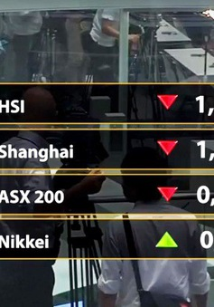 Chứng khoán Trung Quốc dẫn đầu đà giảm điểm tại châu Á