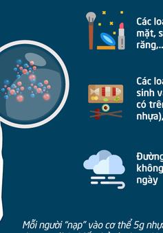 [Infographic] Hạt vi nhựa đi vào cơ thể chúng ta như thế nào?
