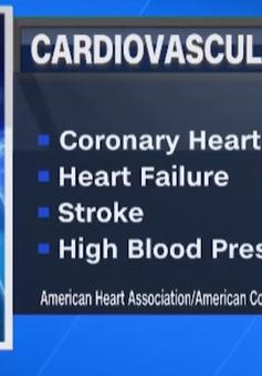Gần một nửa người trưởng thành tại Mỹ mắc bệnh liên quan đến tim mạch
