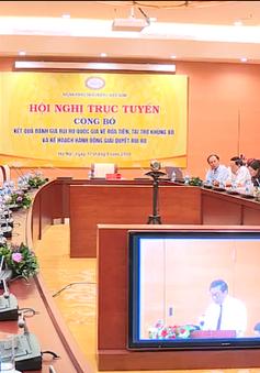 Rủi ro rửa tiền quốc gia của Việt Nam ở mức trung bình cao
