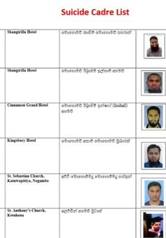 Sri Lanka công bố danh tính thủ phạm đánh bom