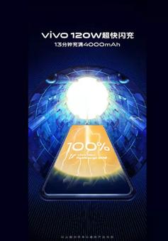Choáng: Vivo công bố công nghệ sạc đầy pin smartphone chỉ sau hơn 10 phút