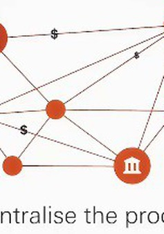 Ứng dụng blockchain tạo cú hích trong thanh toán quốc tế