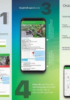 Đà Nẵng quản lý đô thị bằng điện thoại thông minh