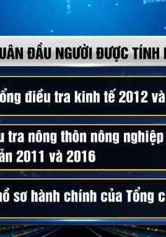 GDP bình quân đầu người Việt tăng lên 3.000 USD/năm