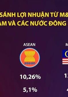 So sánh tỷ lệ lãi M&A giữa Việt Nam và các nước Đông Nam Á