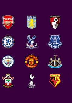 Vòng 15 Ngoại hạng Anh: Man Utd - Tottenham, Liverpool - Everton...