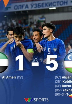 VIDEO Highlights: U23 UAE 1-5 U23 Uzbekistan (Tứ kết U23 châu Á 2020)