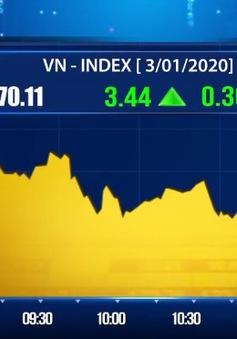 Thị trường chứng khoán trong nước tiếp tục tăng điểm