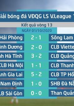 Kết quả vòng 13 LS V.League 1-2020