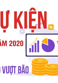 10 sự kiện Kinh tế năm 2020 do VTV bình chọn: Kinh tế Việt Nam kiên cường vượt bão