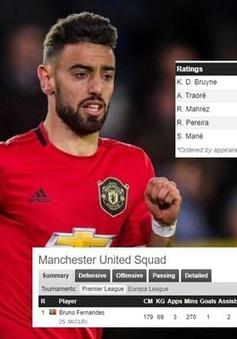 Đỉnh hơn siêu sao Man City, tân binh Man Utd đang là số 1 Premier League!