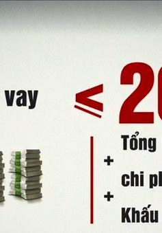 Sửa đổi Nghị định 20: Đề xuất tăng mức trần chi phí lãi vay lên 30%
