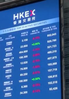 Chứng khoán châu Á tăng điểm trước thềm cuộc họp của FED
