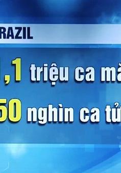 Tổng thống Brazil phản đối các biện pháp giãn cách xã hội