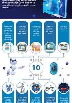[INFOGRAPHIC] 10 xu hướng kinh doanh và công nghệ năm 2021