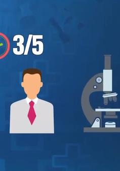 Tại sao 3 trường hợp hết cách ly mới phát hiện dương tính?
