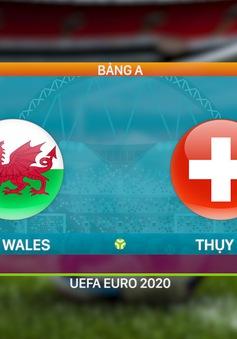 VIDEO Highlights: ĐT Xứ Wales 1-1 ĐT Thuỵ Sĩ | Bảng A UEFA EURO 2020