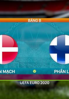 VIDEO Highlights: ĐT Đan Mạch 0-1 ĐT Phần Lan   Bảng B UEFA EURO 2020
