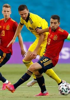 KẾT QUẢ EURO 2020 | Tây Ban Nha 0-0 Thuỵ Điển: Phung phí cơ hội, Tây Ban Nha chia điểm trước Thuỵ Điển