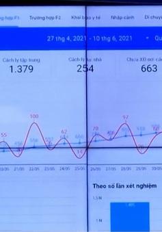 Xây dựng bản đồ số, sử dụng phần mềm dữ liệu để phòng COVID-19
