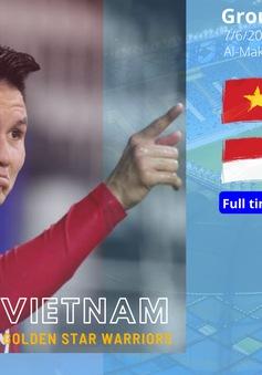 Bảng G vòng loại World Cup 2022: ĐT Việt Nam vững vàng ngôi đầu, ĐT Thái Lan bị loại