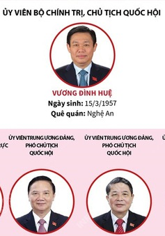 Chân dung 18 lãnh đạo Quốc hội và các cơ quan Quốc hội khóa XV