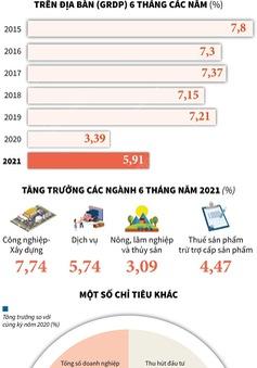 [INFOGRAPHIC] 6 tháng năm 2021: Kinh tế Hà Nội tăng trưởng 5,91%
