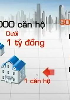 Nhiều chủ đầu tư chật vật rao bán... chung cư giá rẻ