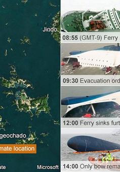 Công bố đoạn đối thoại cấp cứu của phà chìm Sewol