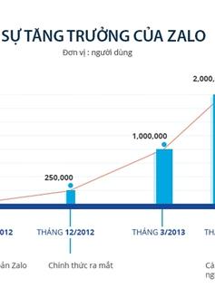 Ứng dụng OTT Việt đạt 2 triệu người dùng