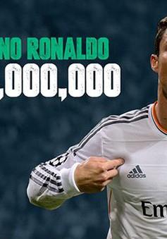 Tin sáng 11/3: Thêm lần nữa, Messi lại thua Ronaldo