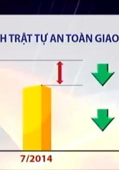 699 người chết, 1.497 người bị thương vì TNGT trong tháng 7