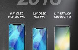 Rò rỉ hình ảnh đầu tiên của iPhone X thế hệ 2018