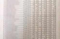 """Lạng Sơn lên tiếng về 35 thí sinh có điểm thi """"cao bất thường"""""""