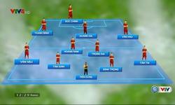 Đội hình dự kiến của U20 Việt Nam trong trận gặp U20 New Zealand
