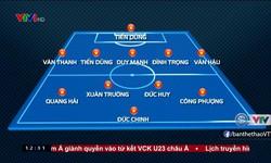 Đội hình dự kiến của U23 Việt Nam trong trận gặp U23 Syria