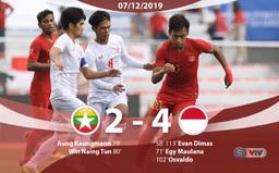 VIDEO Highlights: U22 Myanmar 2-4 U22 Indonesia (Bán kết môn bóng đá nam SEA Games 30)