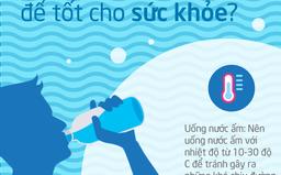 [INFOGRAPHIC] Uống nước như thế nào để tốt cho sức khỏe?